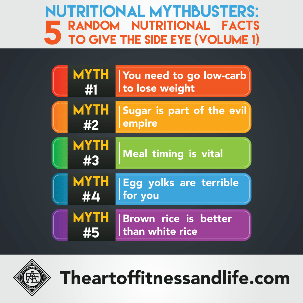 Nutritional Mythbusters: 5 Random Nutritional Facts to Give the Side Eye (Volume 1)