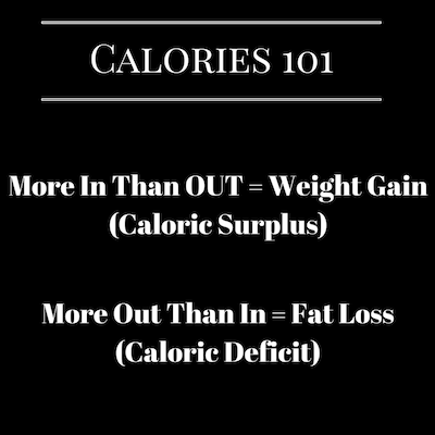 what are macros – calories 101