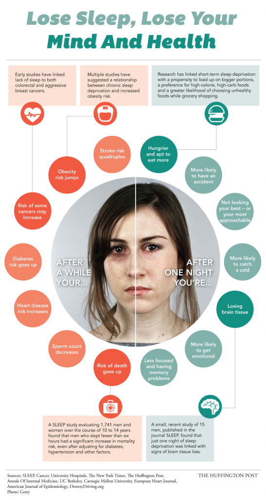 sleep-deprivation-infographic